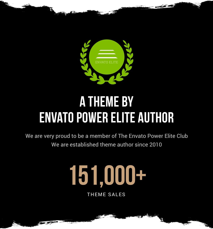 09 power elite 2